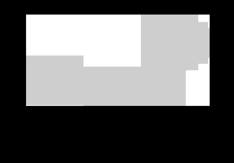 Logo_Square_Website_Rare.png