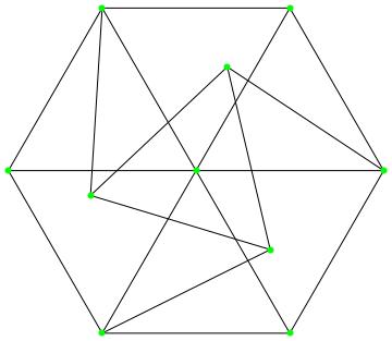 All edges are length 1