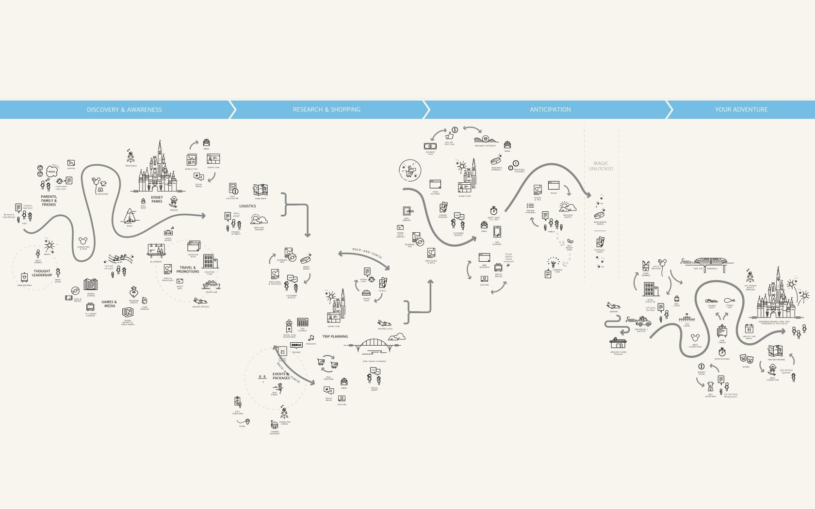Journey Map.jpg