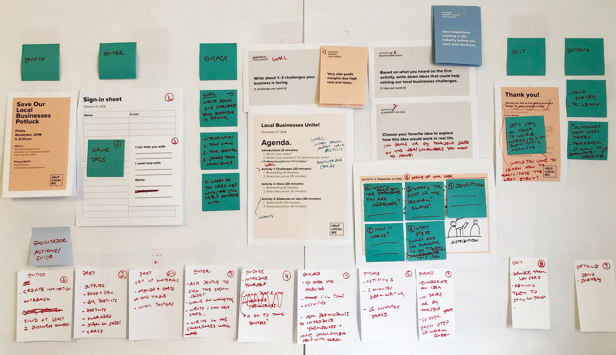 Brainstorming of 5Es journey for framework of the workshop in November 2018.