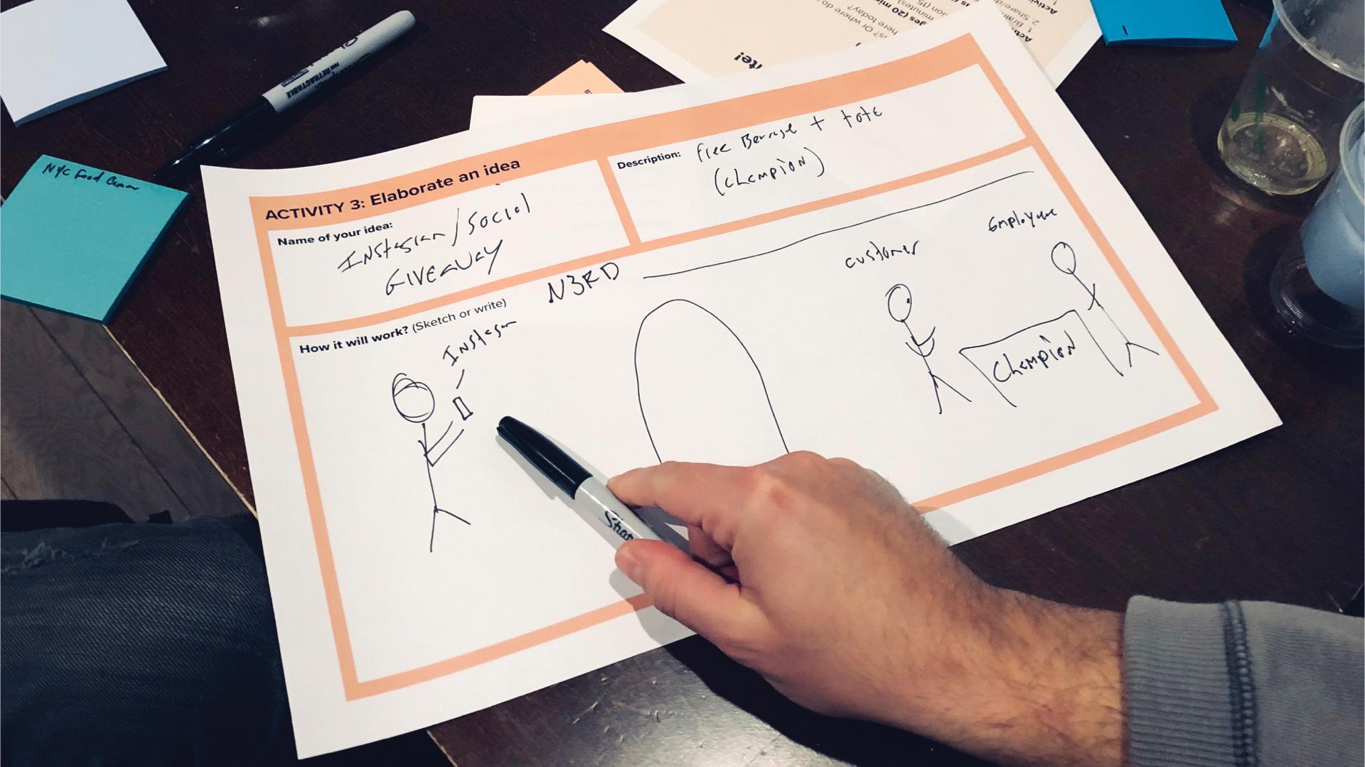 Elaborate an idea activity: