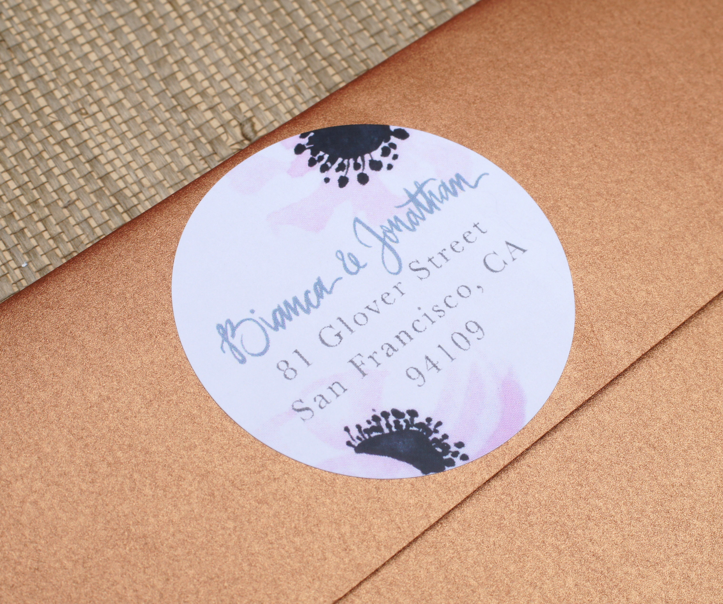 Sticker Return Address: $.60