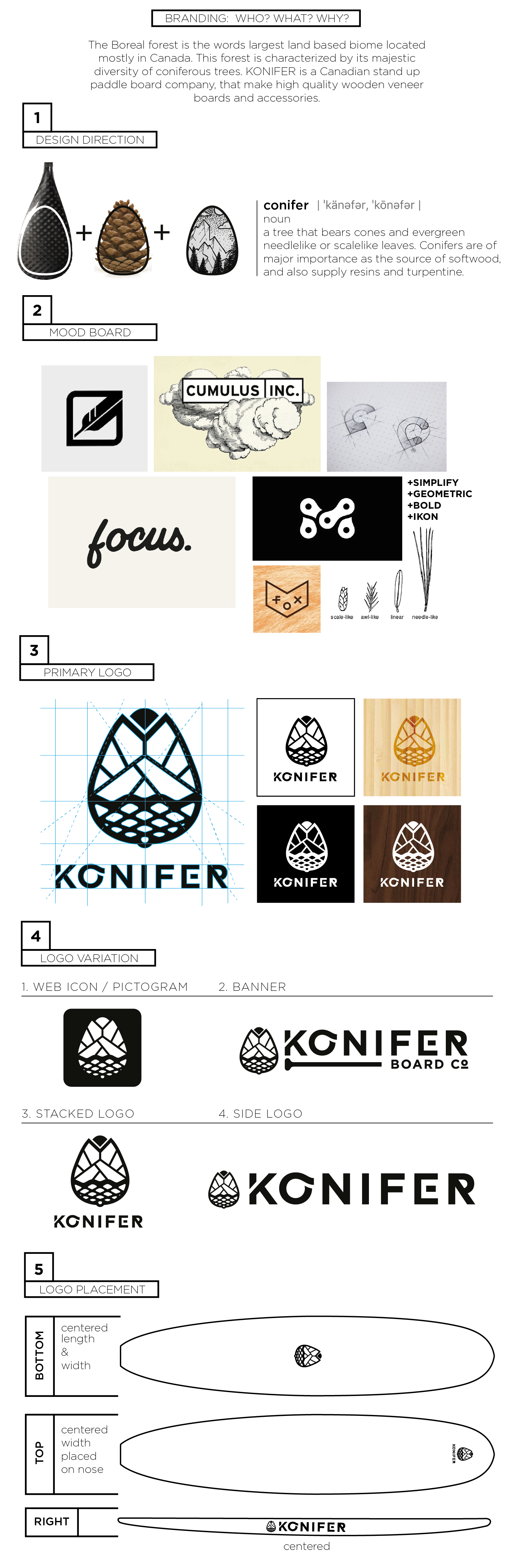 koniferArtboard 1.png