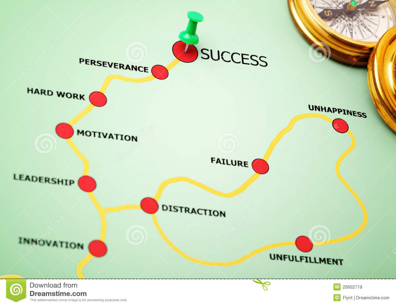 """One missing stop on the road to success: """"pick the right country to be in""""."""