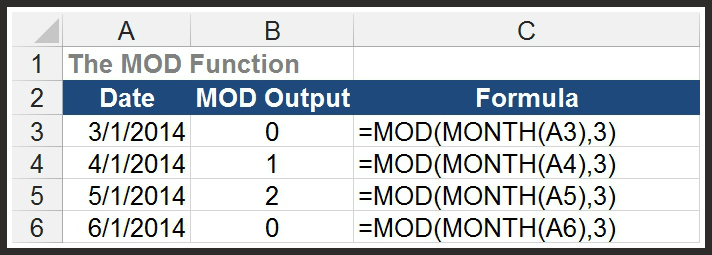 Hiding A To-Date Column When Reporting Month or Quarter End