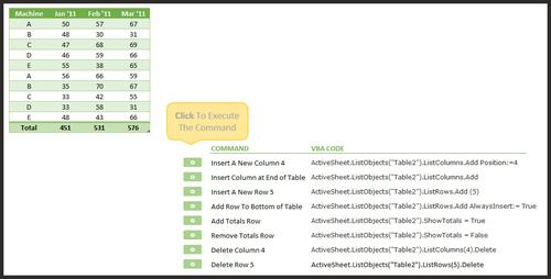 The VBA Guide To ListObject Excel Tables — The Spreadsheet Guru