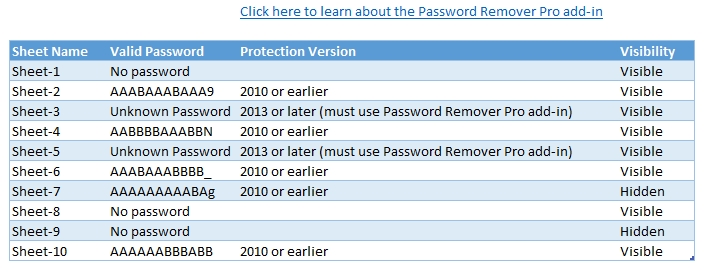 Password Remover 2013 is included with   Ribbon Commander