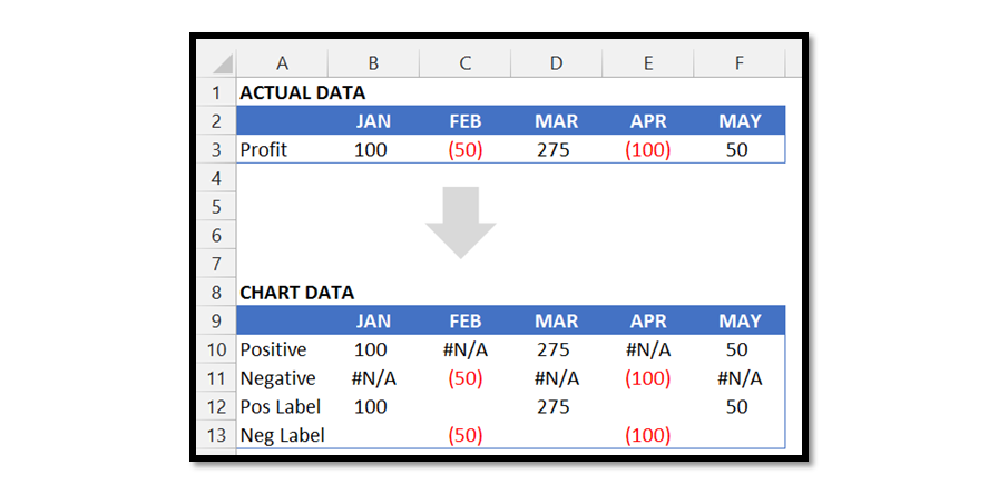 Vary the colors of same-series data markers in a chart