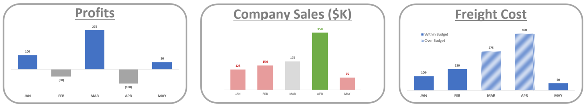 Examples of Multiple colored bar charts Excel Workbook File