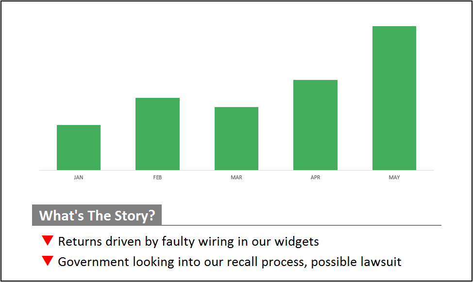 Adding Tickmark Indicators To Your Excel Analysis Comments — The