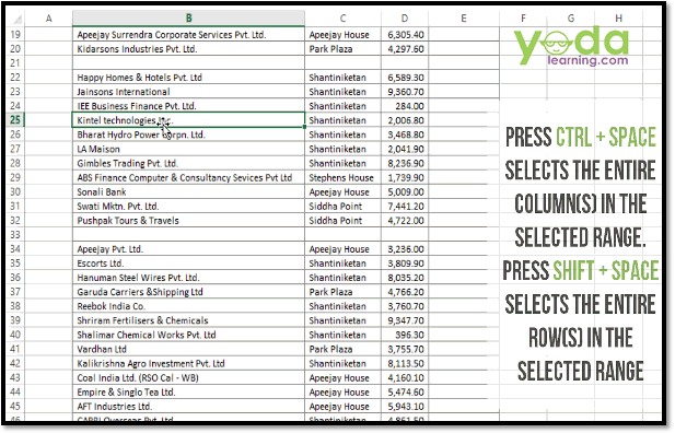 Microsoft Excel Spreadsheet Select Entire Row Column Keyboard Shortcut