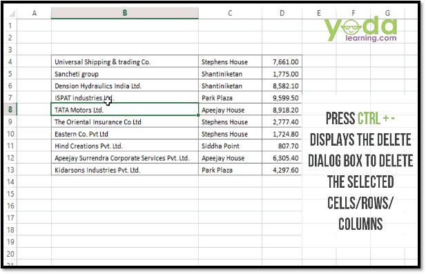 Excel Spreadsheet Shortcut Delete Insert Dialog Boxes