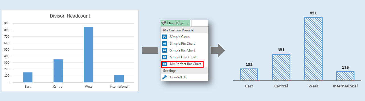 Store Custom Chart Formats For Excel Charts