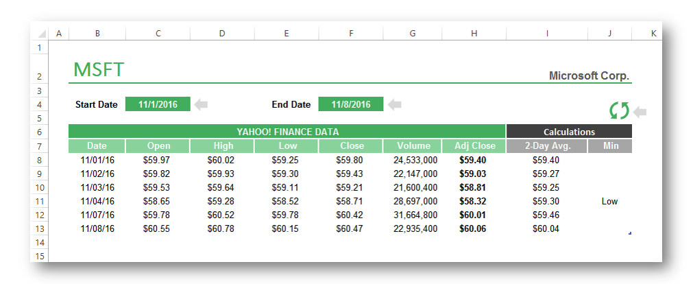 VBA Macro Pull Historical Stock Prices From Yahoo! Finance
