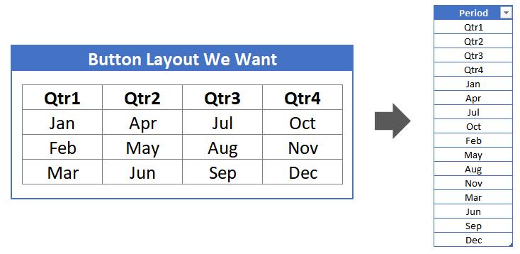 Excel Slicer Button Desired Layout