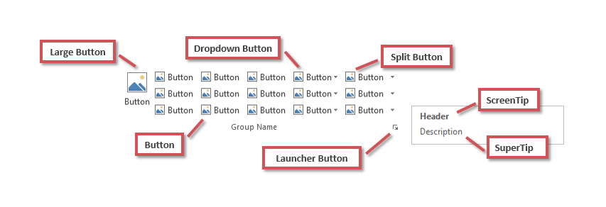 Types of Buttons.png