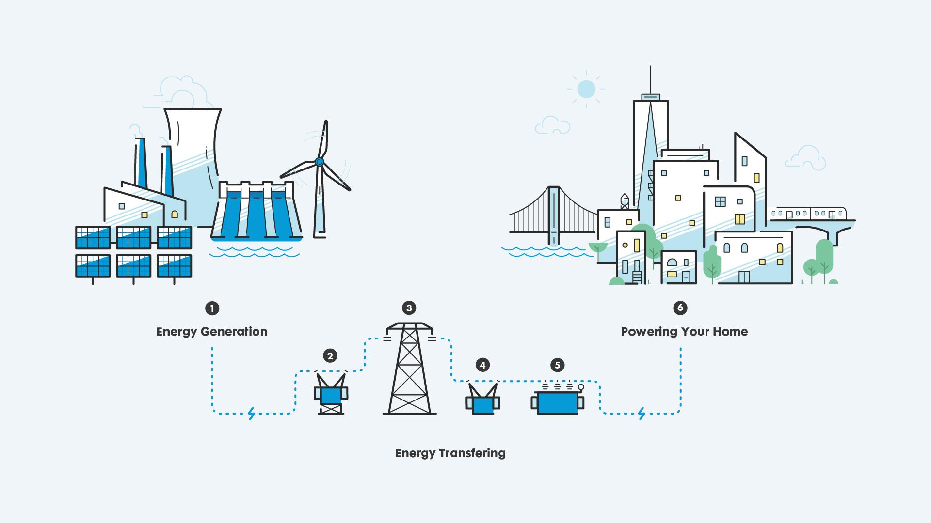 how we source energy-80.jpg