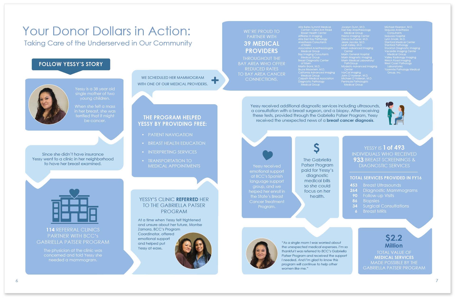 Annual Report — Jill Nelson Design