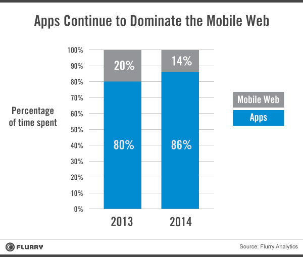apps_dominate_hires-resized-600.png