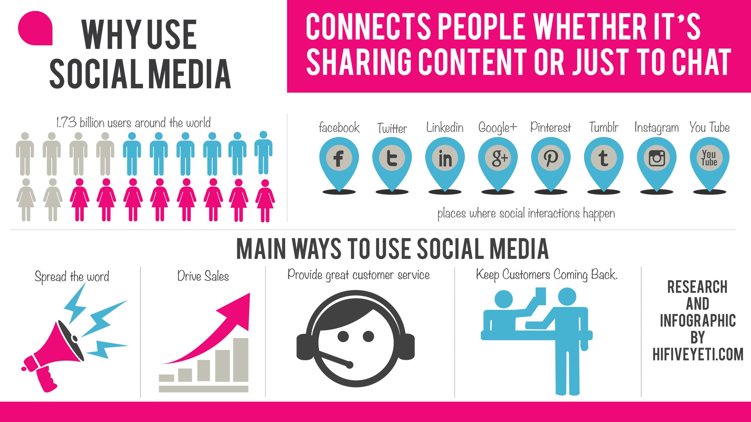social-mediainfo.png