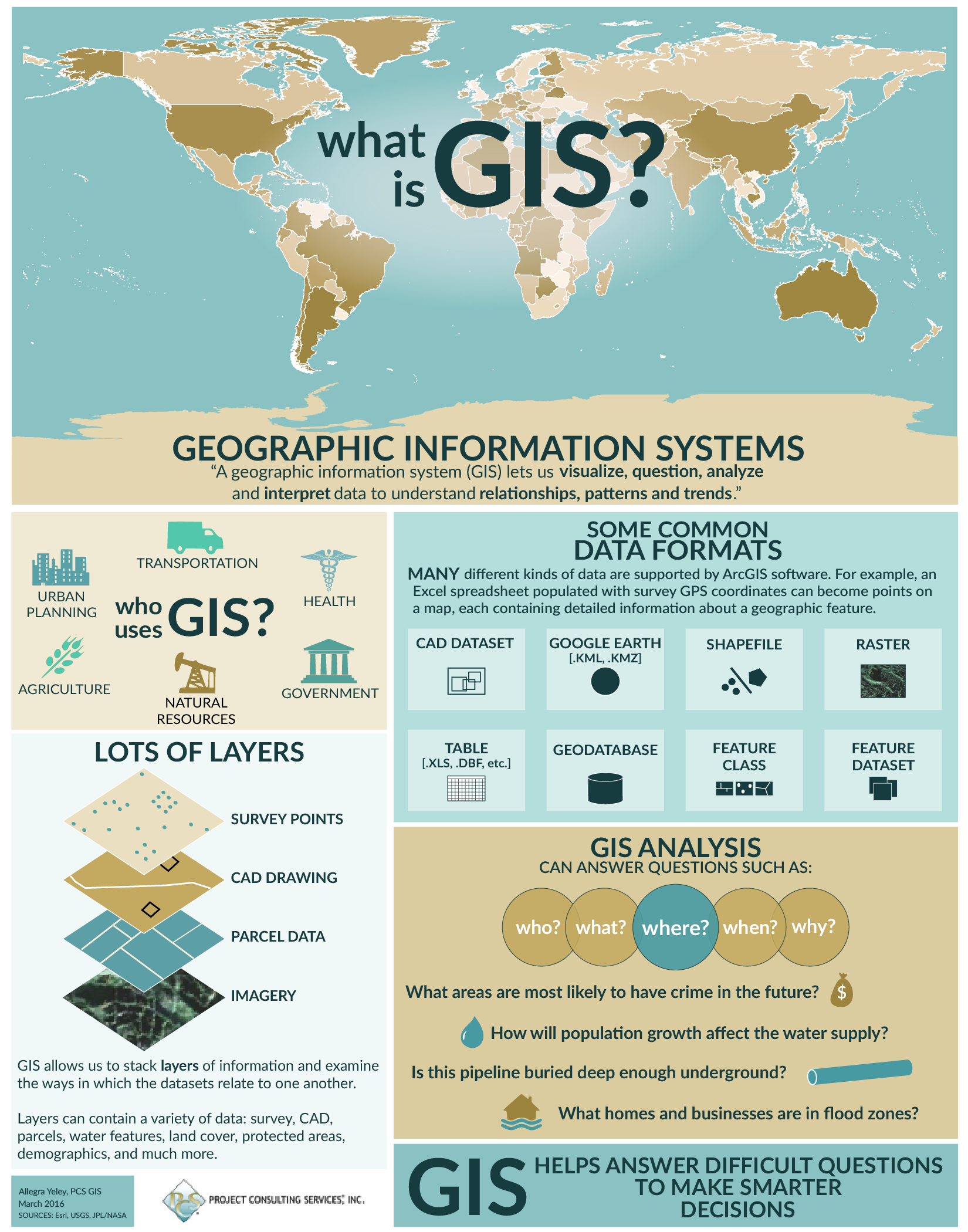 what is gis.png