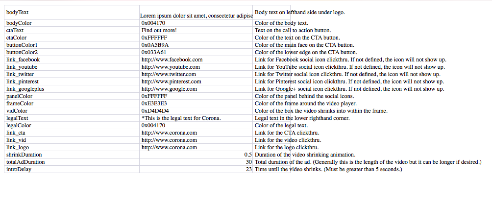 A list of tags in the template files.