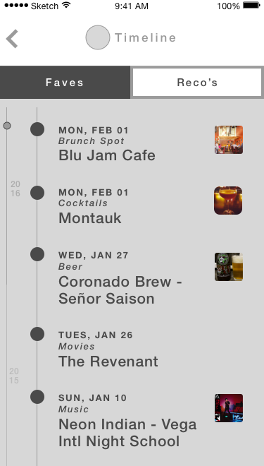 Timeline (Faves) Prototype.png