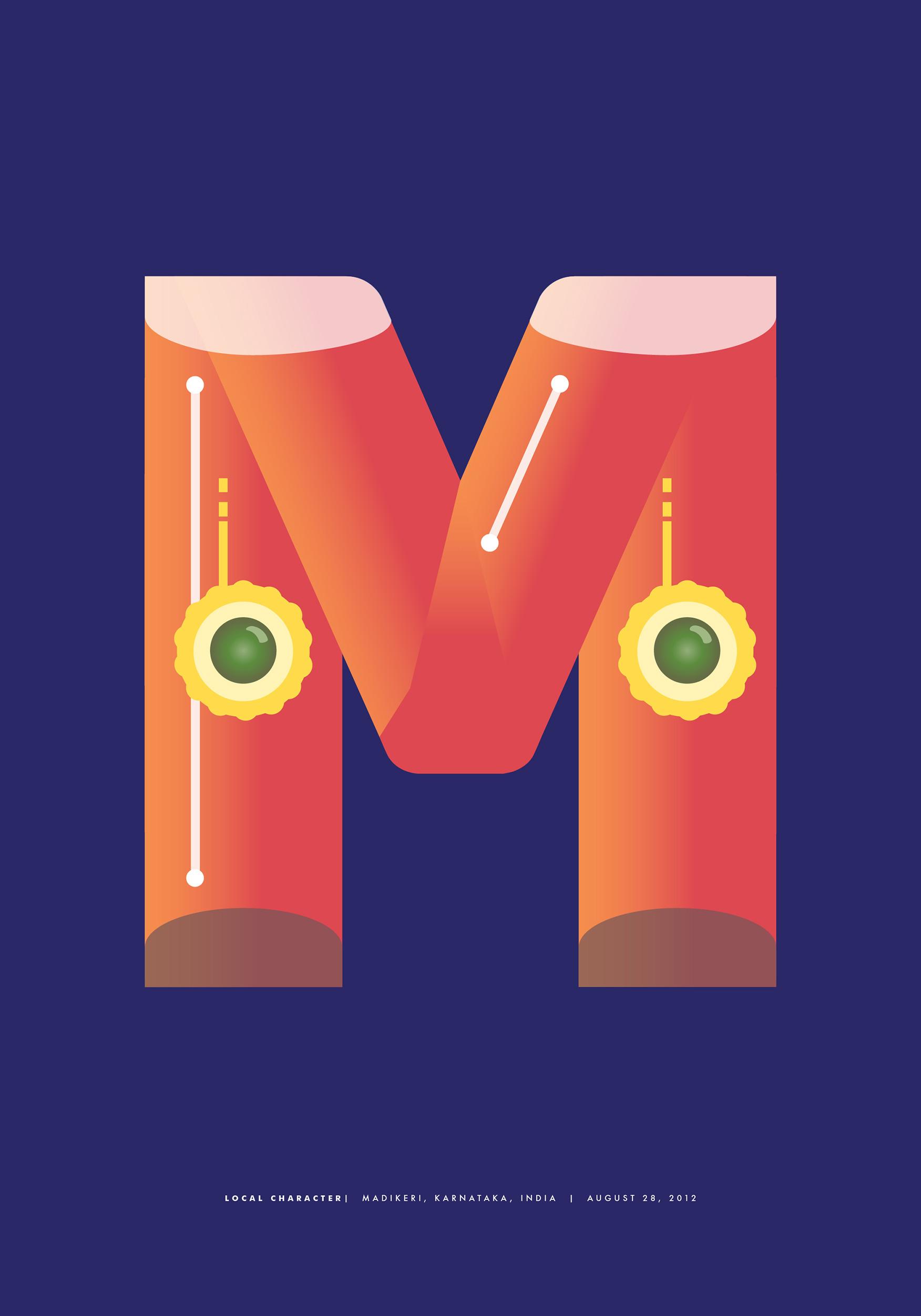 Karnataka-Alphabet_M.jpg
