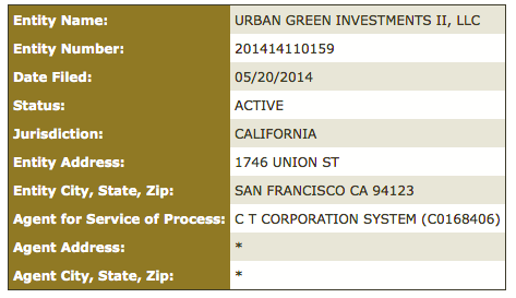 Urban Green Investments II