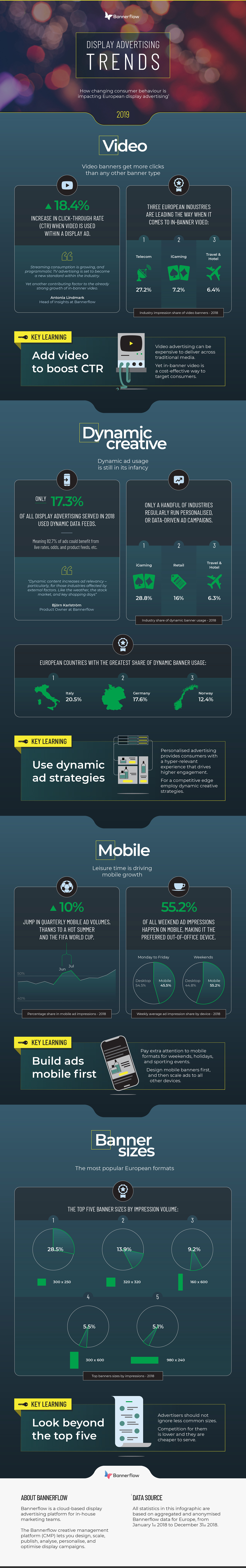 Display Advertising Trends 2019 - infographic.jpg