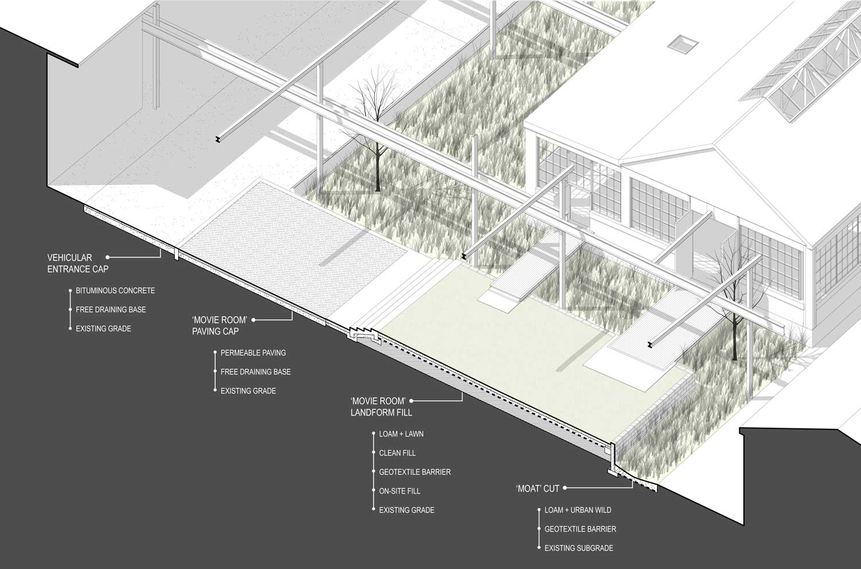 Steel-Yard_movie-room-section-diagram-brownfield-reclemation_Klopfer-Martin.jpg