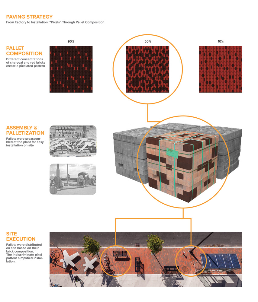 Kendall-Square_landscape-architecture-paving-strategy_Klopfer-Martin.jpg