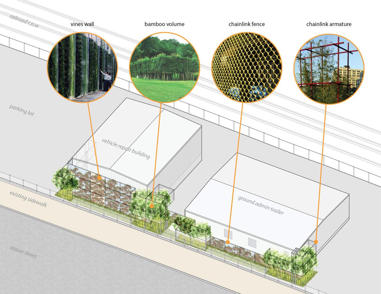 MIT-Service-Building_University-Campus-landscape-chain-link-planting-diagram_Klopfer-Martin-.jpg