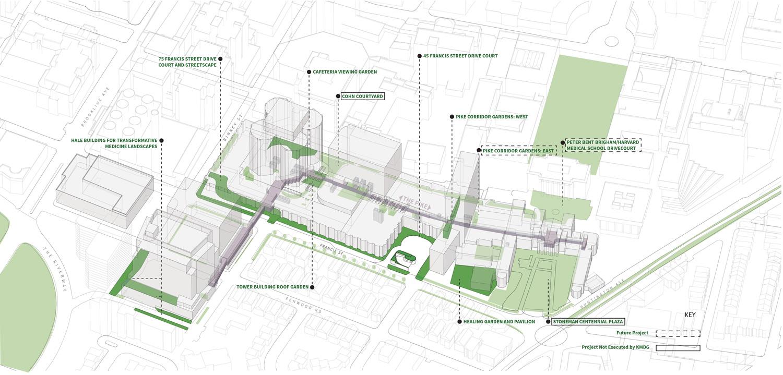 BWH-Healthcare-Campus_Landscape-Master-Plan-Landscapes-Diagram_Klopfer-Martin.jpg