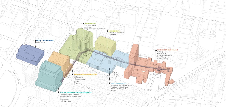 BWH-Healthcare-Campus-Building_Landscape-Master-Plan_Klopfer-Martin.jpg