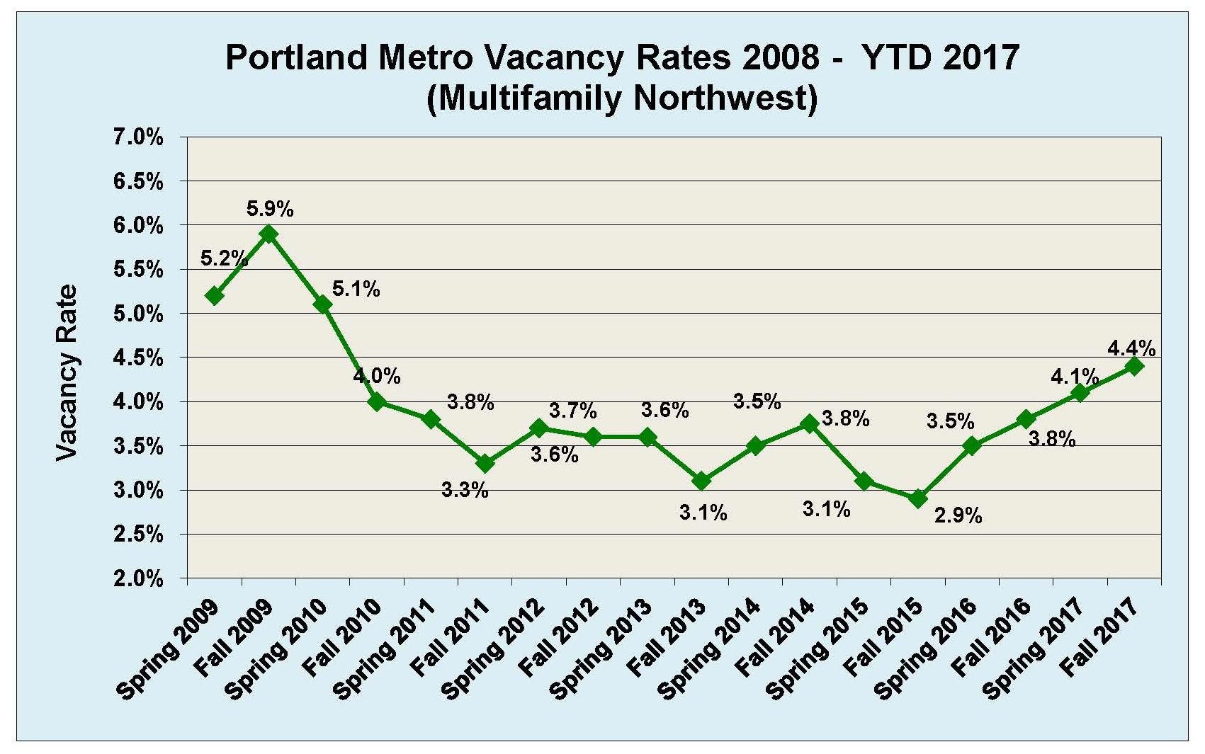 Vacancy Chart.jpg