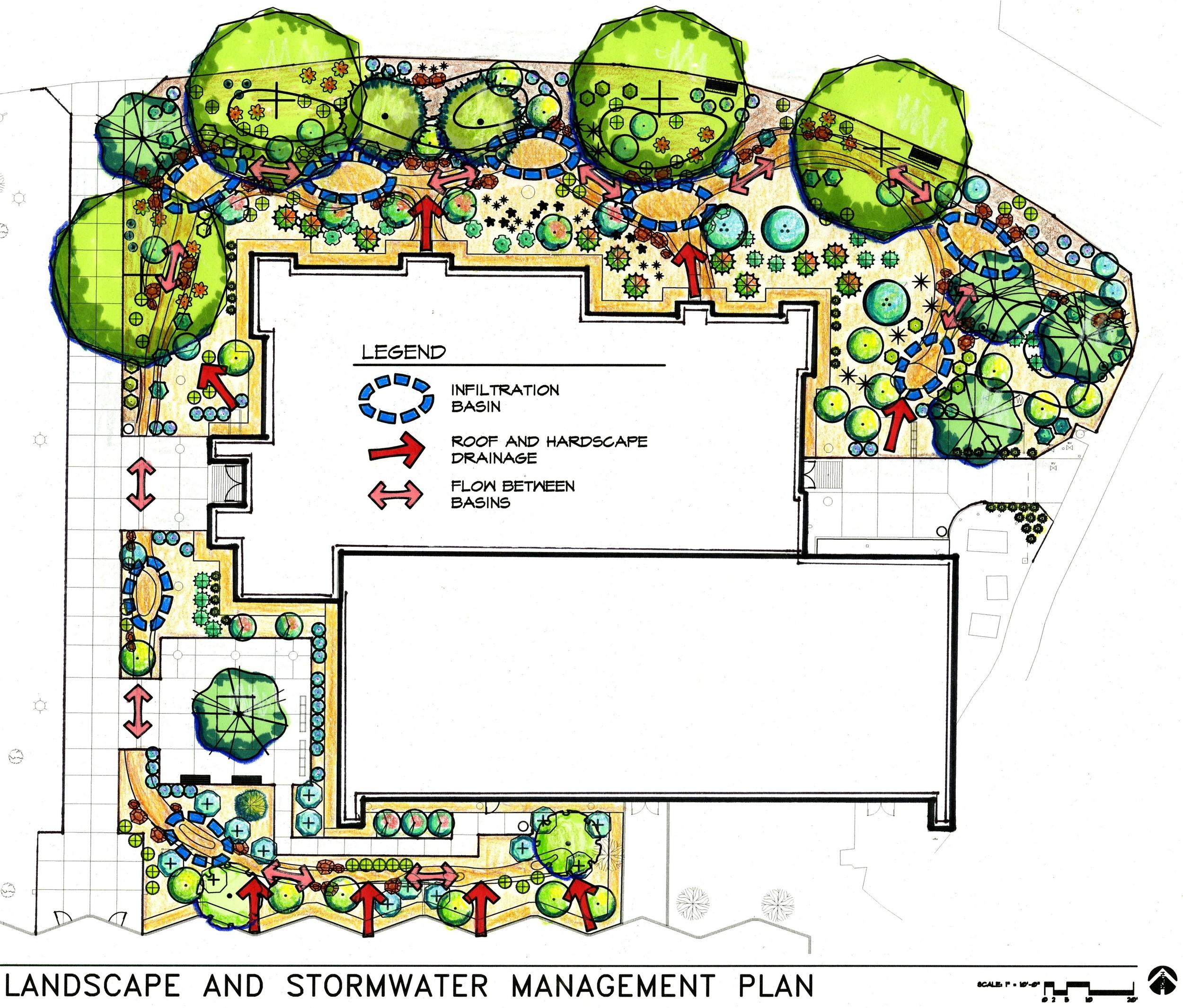 Stormwater management sketch design