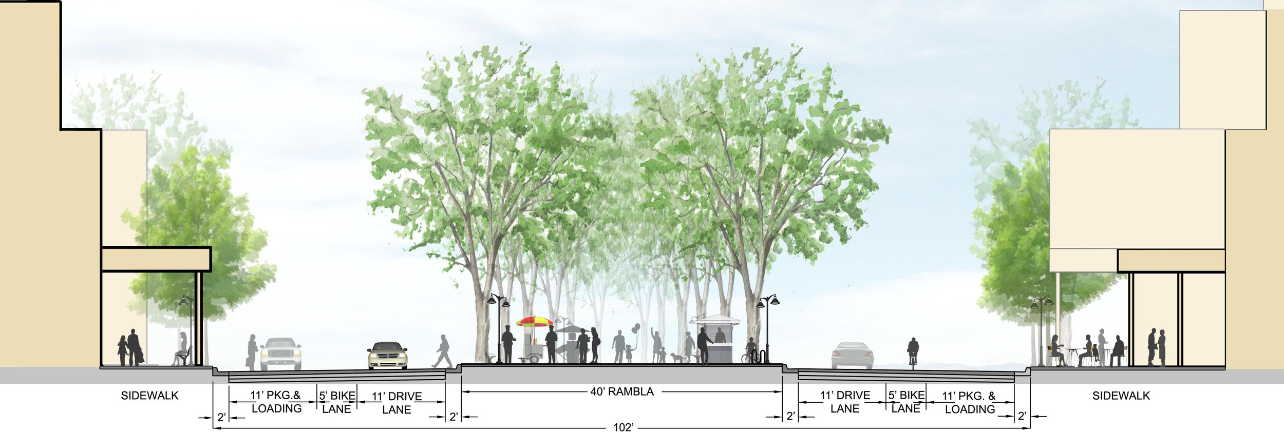 Concept drawing for rambla in parkway