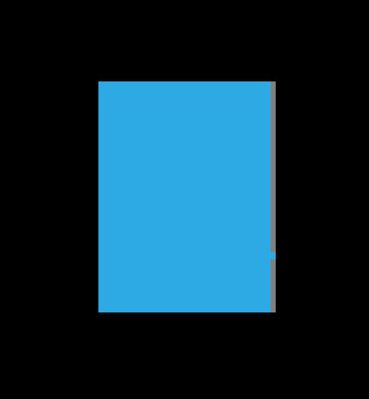 Hyatt Regency MB.png