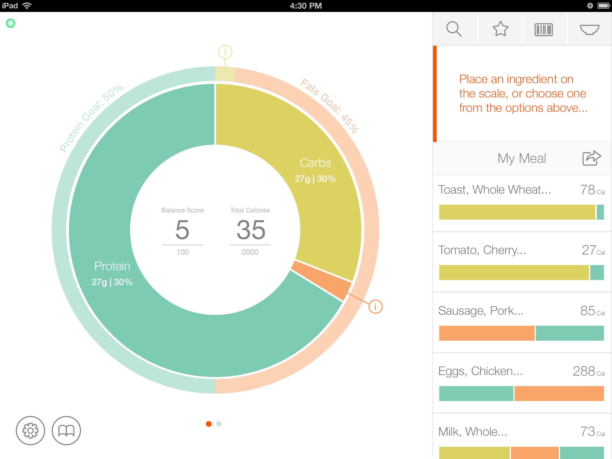 Countertop nutritional visualization view