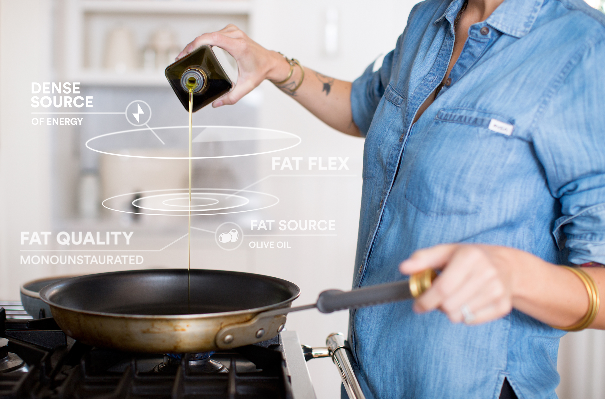 Pouring-Olive-Oil---Fat-Stats_HR.jpg