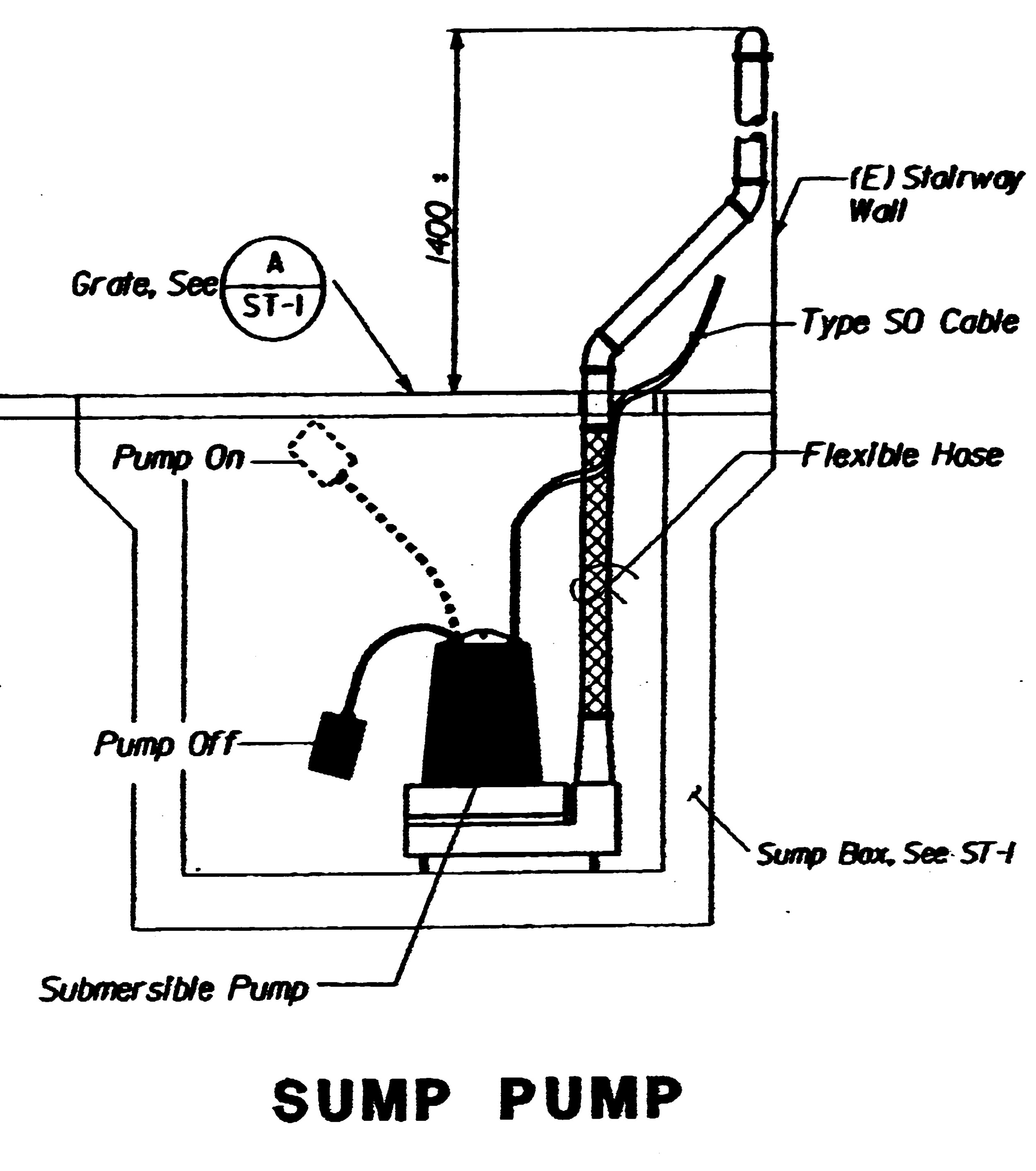 The pump in the Little Tunnel, added by Caltrans in 1998 at BOCA's request