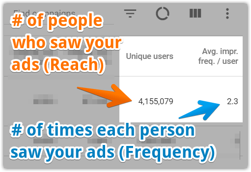 Reach and Frequency columns in AdWords 01.png