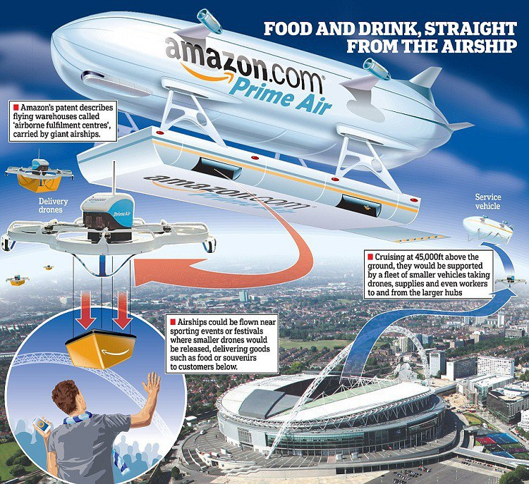 00D-Amazon-plans-to-use-giant-flying-warehouses-to-help-its-drones.jpg