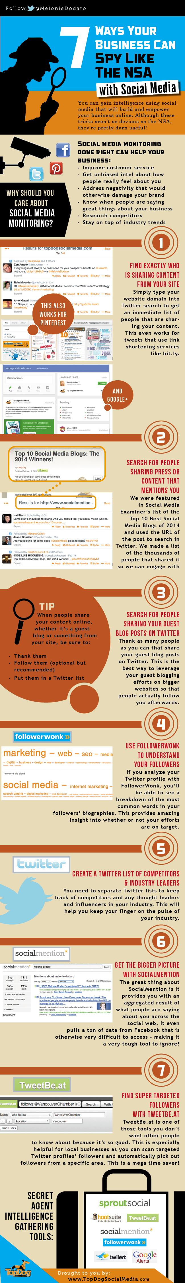 7 Ways To Use Social Media Monitoring Like A Pro.jpg