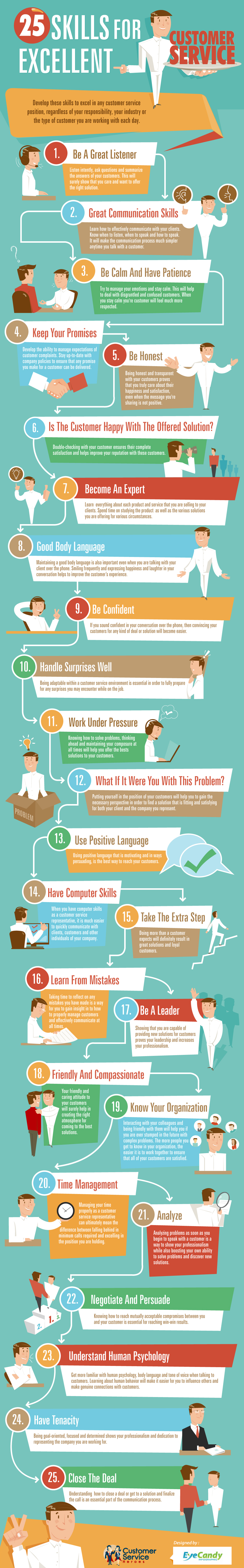 25 Skills Required for Excellent Customer Service.jpg