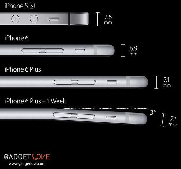 Apple iPhone 6 Plus Bendgate