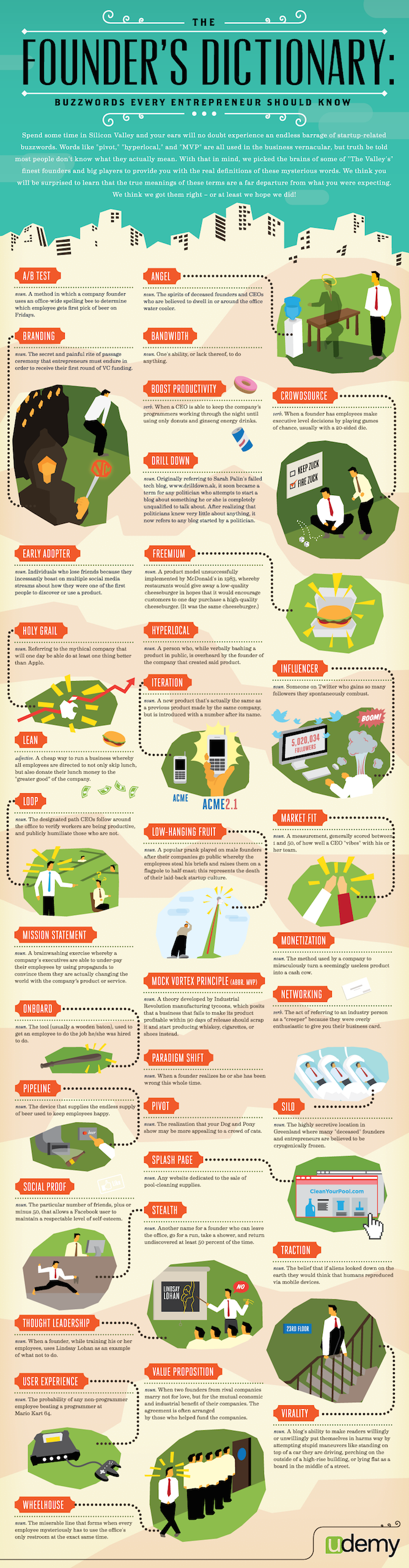35 Buzzwords Every Entrepreneur Should Know