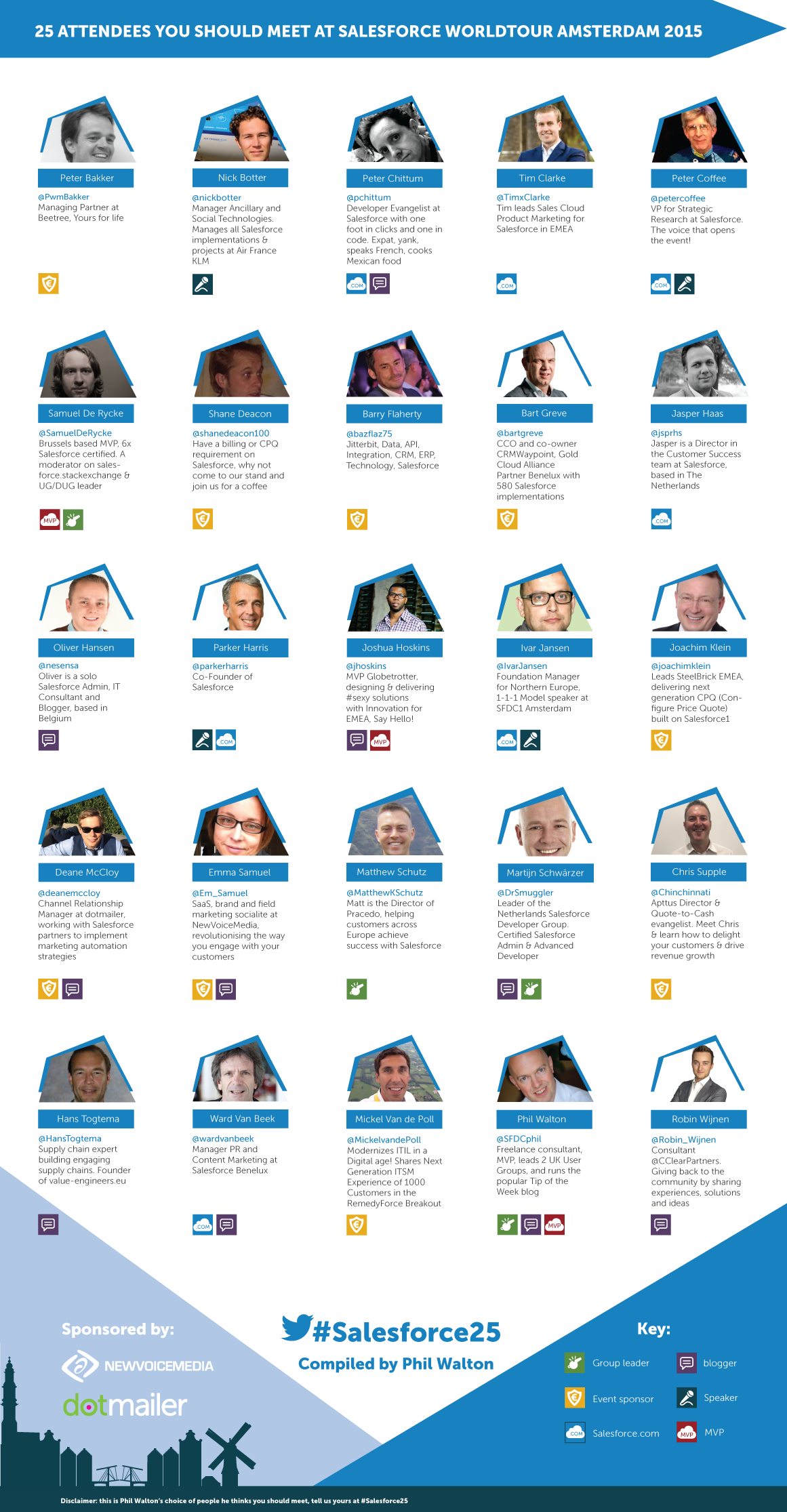 25 People You Should Meet at SFDC Amsterdam.png