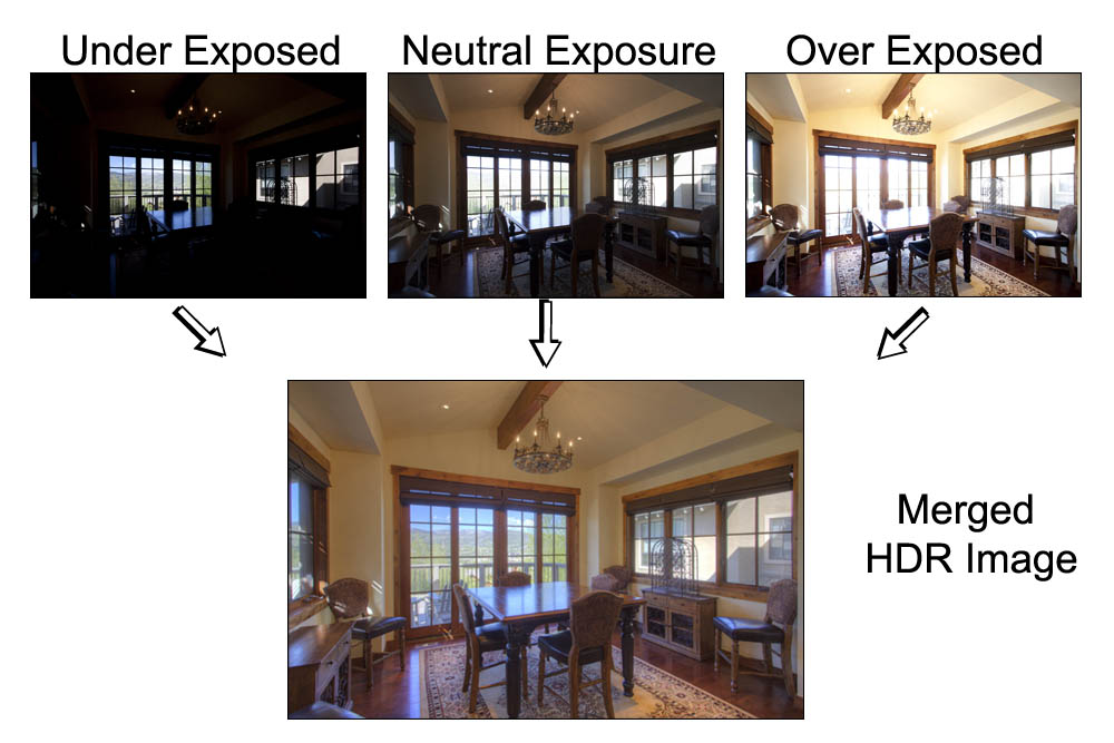 hdr explanation all lg.jpg